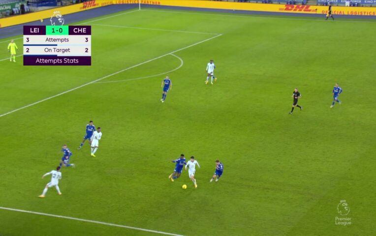 Samenvatting Leicester City - Chelsea (lange samenvatting)