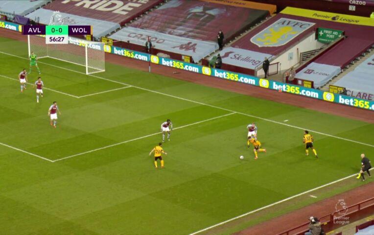 Aston Villa - Wolverhampton Wanderers